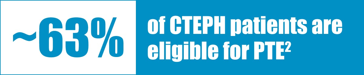 63% of CTEPH patients are eligible for PTE2